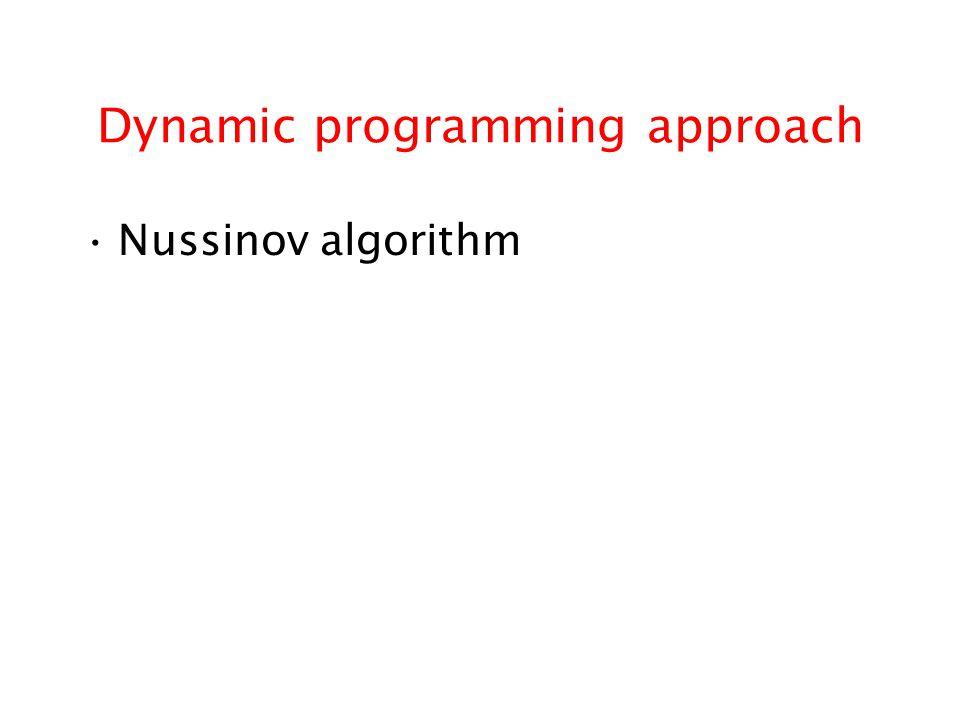 Dynamic programming approach Nussinov algorithm