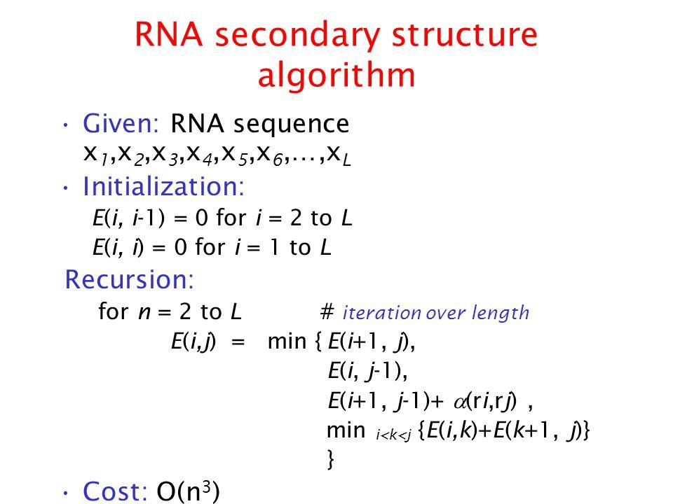 RNA secondary structure algorithm Given: RNA sequence x 1,x 2,x 3,x 4,x 5,x 6,…,x L Initialization: E(i, i-1) = 0 for i = 2 to L E(i, i) = 0 for i = 1 to L Recursion: for n = 2 to L # iteration over length E(i,j) = min {E(i+1, j), E(i, j-1), E(i+1, j-1)+  (ri,rj), min i<k<j {E(i,k)+E(k+1, j)} } Cost: O(n 3 )