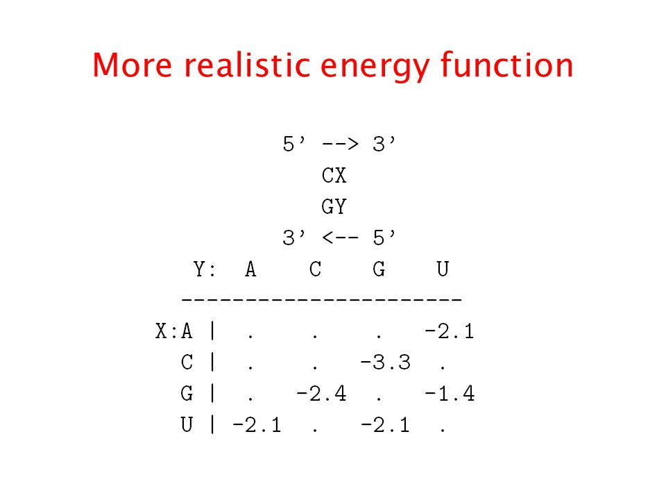 More realistic energy function