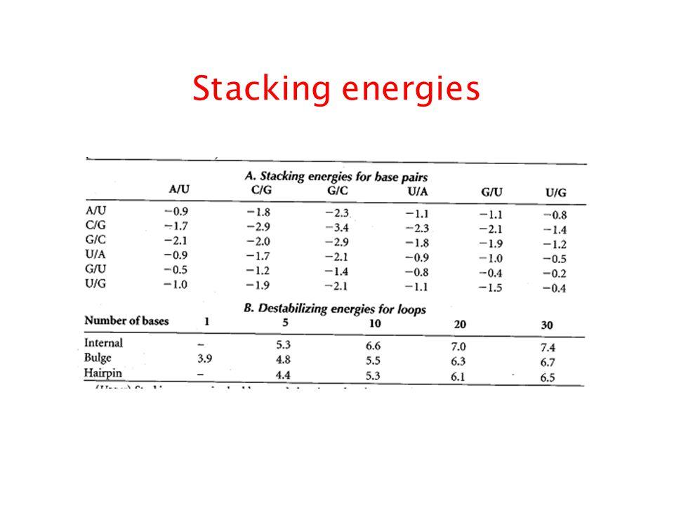 Stacking energies