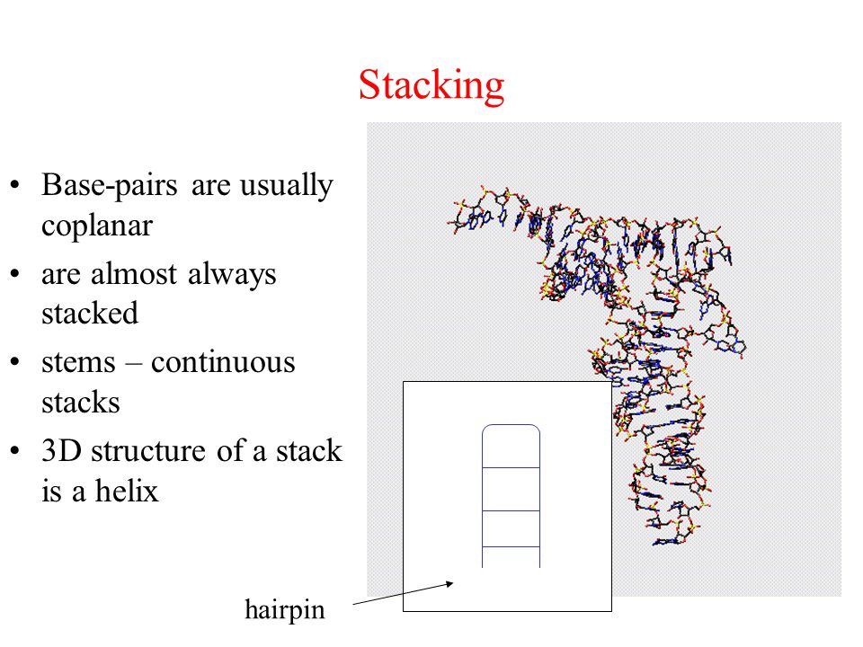 Predictable structures