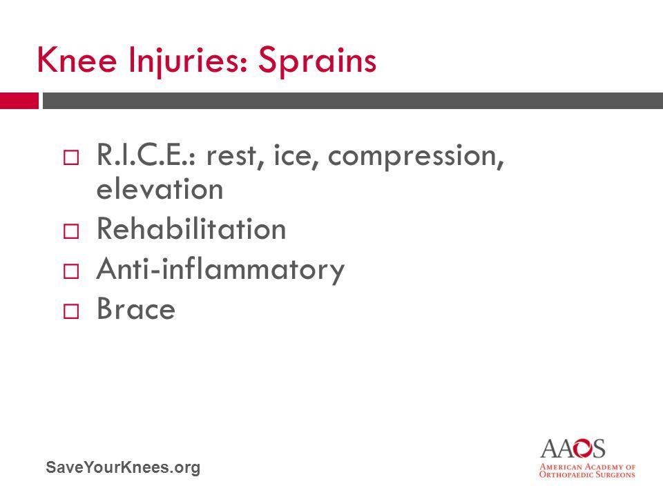 SaveYourKnees.org Knee Injuries: Sprains  R.I.C.E.: rest, ice, compression, elevation  Rehabilitation  Anti-inflammatory  Brace