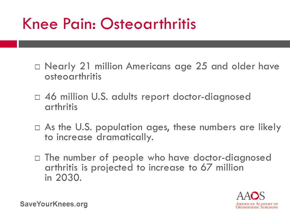 SaveYourKnees.org Knee Pain: Osteoarthritis  Nearly 21 million Americans age 25 and older have osteoarthritis  46 million U.S. adults report doctor-