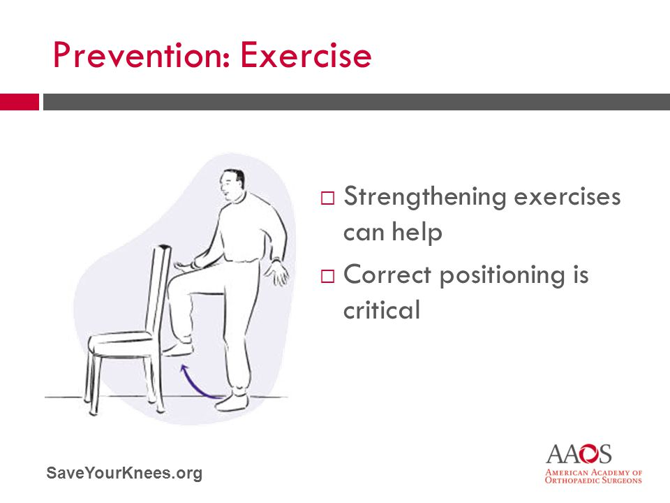 SaveYourKnees.org Prevention: Exercise  Strengthening exercises can help  Correct positioning is critical 40