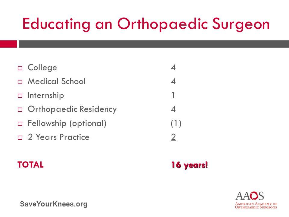 SaveYourKnees.org Educating an Orthopaedic Surgeon  College  Medical School  Internship  Orthopaedic Residency  Fellowship (optional)  2 Years P