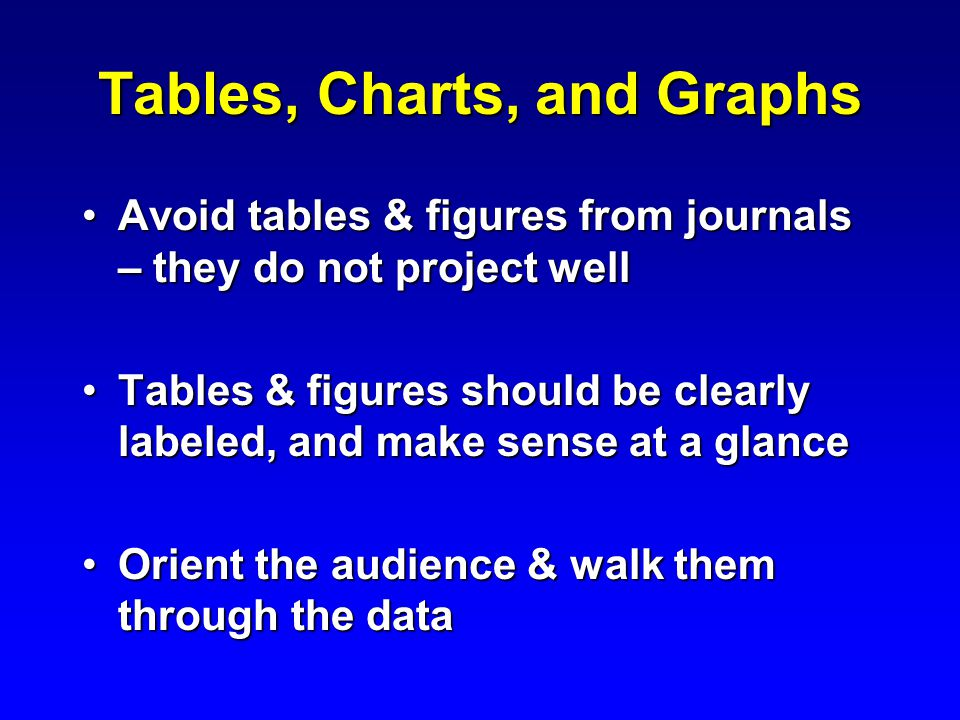 Tables, Charts, and Graphs Avoid tables & figures from journals – they do not project wellAvoid tables & figures from journals – they do not project well Tables & figures should be clearly labeled, and make sense at a glanceTables & figures should be clearly labeled, and make sense at a glance Orient the audience & walk them through the dataOrient the audience & walk them through the data