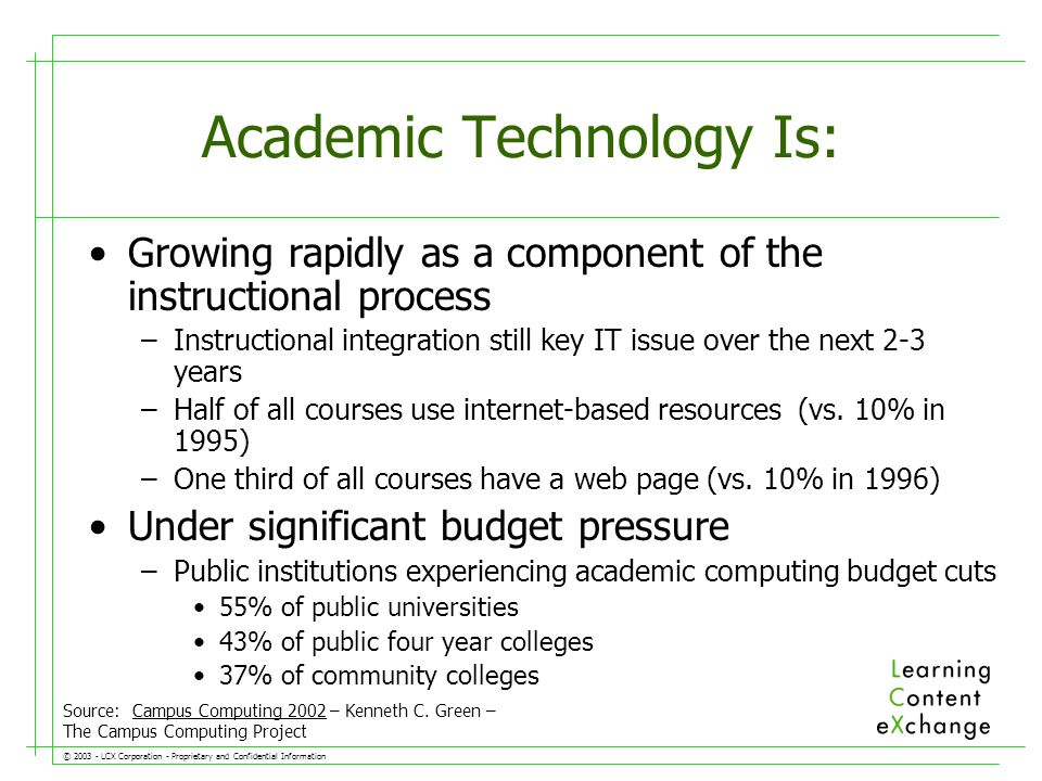 © LCX Corporation - Proprietary and Confidential Information Academic Technology Is: Growing rapidly as a component of the instructional process –Instructional integration still key IT issue over the next 2-3 years –Half of all courses use internet-based resources (vs.