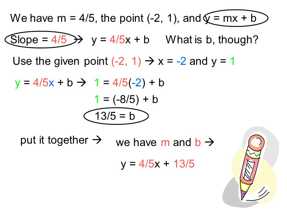 We have m = 4/5, the point (-2, 1), and y = mx + b Slope = 4/5  y = 4/5x + bWhat is b, though? Use the given point (-2, 1)  x = -2 and y = 1 y = 4/5