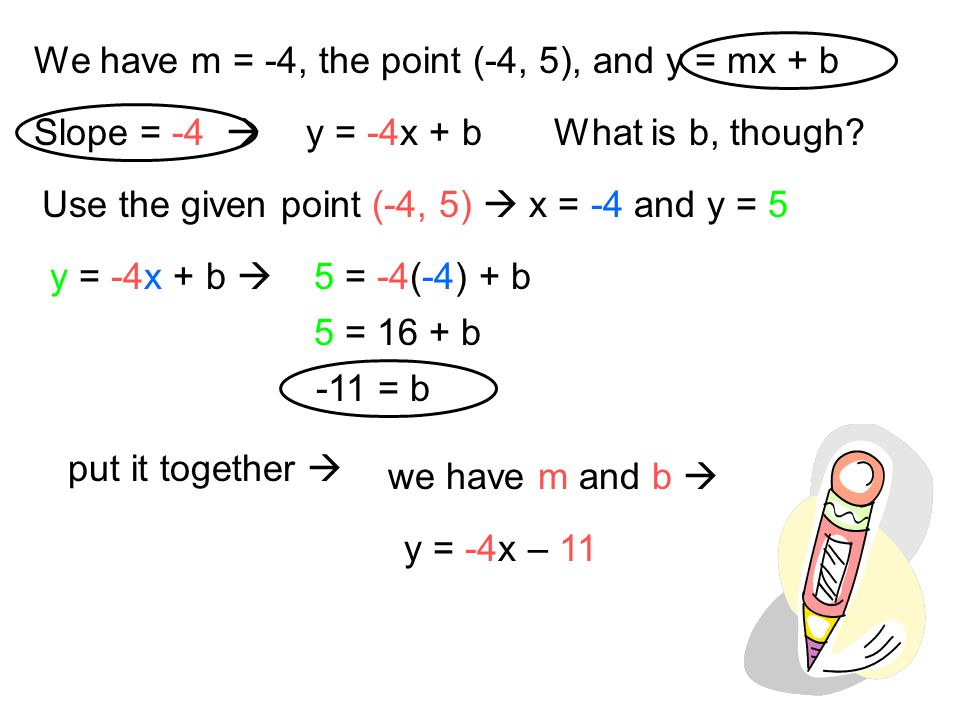 We have m = -4, the point (-4, 5), and y = mx + b Slope = -4  y = -4x + bWhat is b, though? Use the given point (-4, 5)  x = -4 and y = 5 y = -4x +