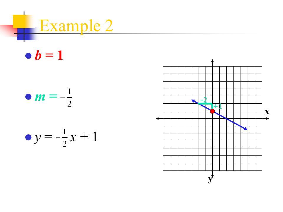 Example 2 ● b = 1 ● m = ● y = x + 1 x y +1 -2