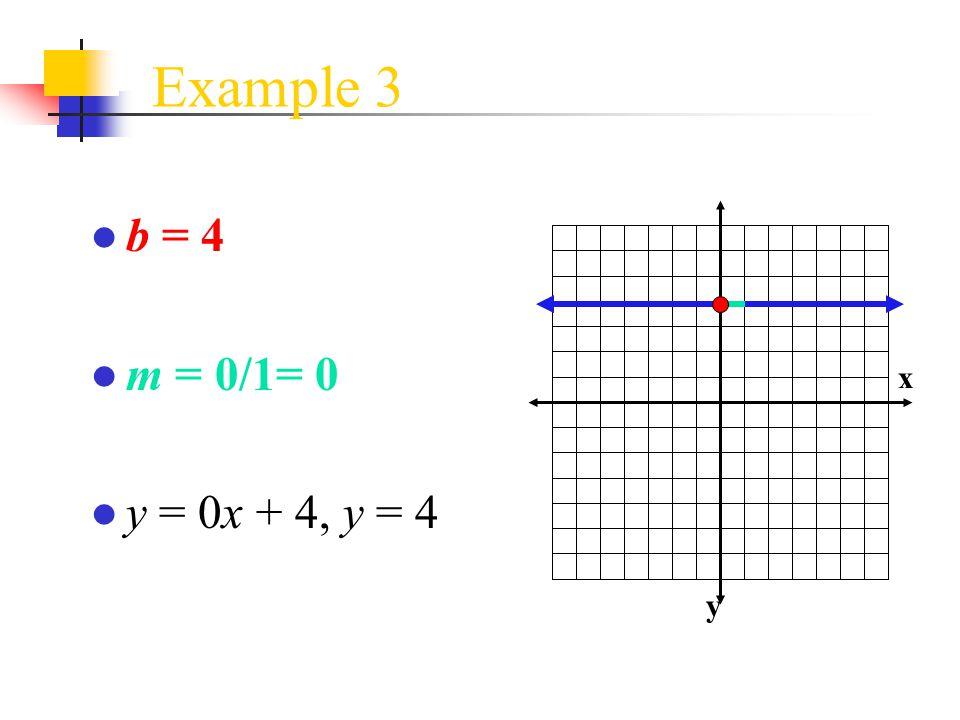 Example 3 ● b = 4 ● m = 0/1= 0 ● y = 0x + 4, y = 4 x y