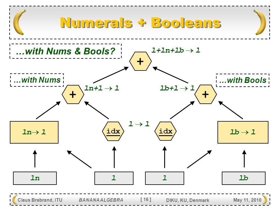 [ 16 ] Claus Brabrand, ITU BANANA ALGEBRA May 11, 2010 DIKU, KU, Denmark Numerals + Booleans l lb  l idx + lb+l  l l  ll  l lb l ln  l idx + ln+l  l ln + l+ln+lb  l …with Nums …with Bools …with Nums & Bools
