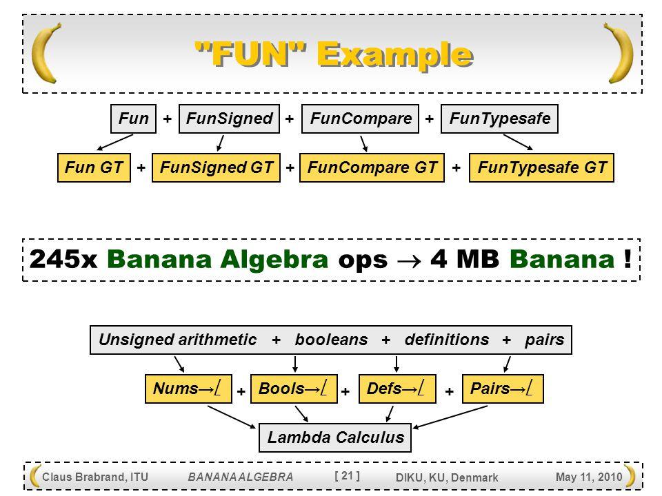 [ 21 ] Claus Brabrand, ITU BANANA ALGEBRA May 11, 2010 DIKU, KU, Denmark FUN Example Lambda Calculus Nums→  Unsigned arithmetic + booleans + definitions + pairs Bools→  Defs→  Pairs→  +++ Fun GTFunSigned GT + FunFunSigned + FunCompareFunTypesafe ++ FunCompare GT + FunTypesafe GT + 245x Banana Algebra ops  4 MB Banana !