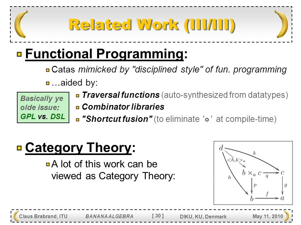 [ 30 ] Claus Brabrand, ITU BANANA ALGEBRA May 11, 2010 DIKU, KU, Denmark Related Work (III/III) Functional Programming: Catas mimicked by disciplined style of fun.