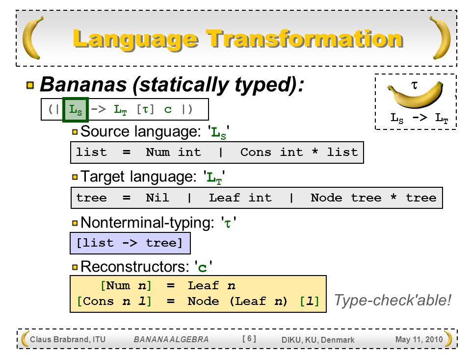 [ 17 ] Claus Brabrand, ITU BANANA ALGEBRA May 11, 2010 DIKU, KU, Denmark Java + Repeat let java = java.l in let repeat = repeat.l in idx(java) + (| repeat -> java [Exp -> Exp, Stm -> Stm] Stm.repeat = do $1 while (!($2)); ; |) { Stm.repeat : repeat Stm until ( Exp ) ; ; } 7 lines .