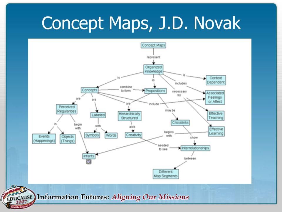 Concept Maps, J.D. Novak