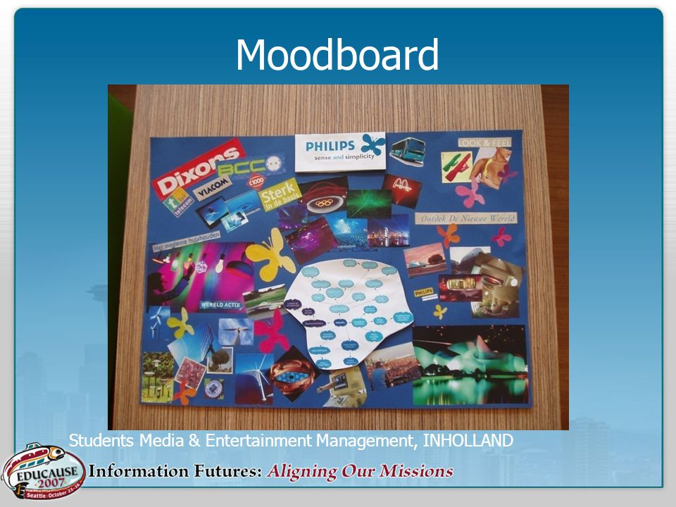 Moodboard Students Media & Entertainment Management, INHOLLAND