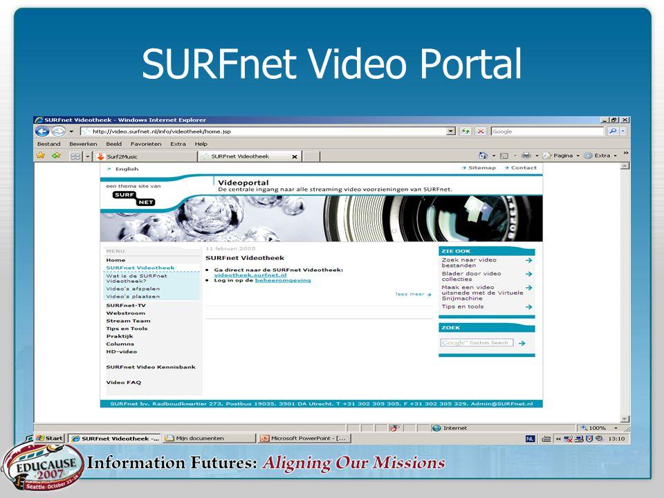 SURFnet Video Portal