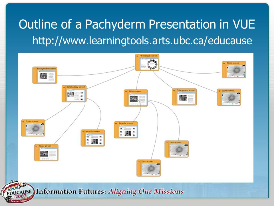 Outline of a Pachyderm Presentation in VUE