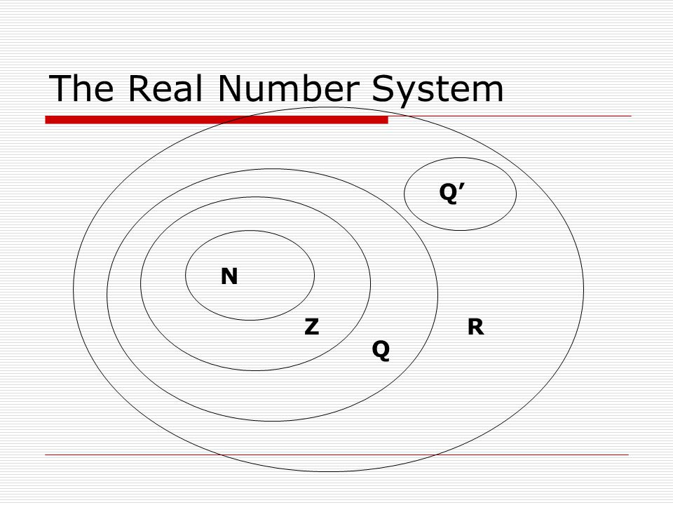 The Real Number System N Z Q R Q'