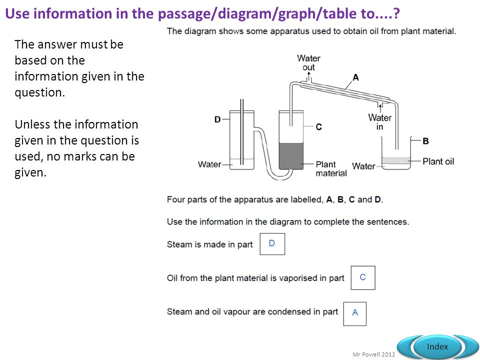 Mr Powell 2012 Index Use information in the passage/diagram/graph/table to.....