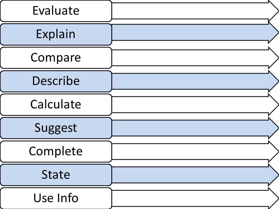 EvaluateExplainCompareDescribeCalculateSuggestCompleteStateUse Info