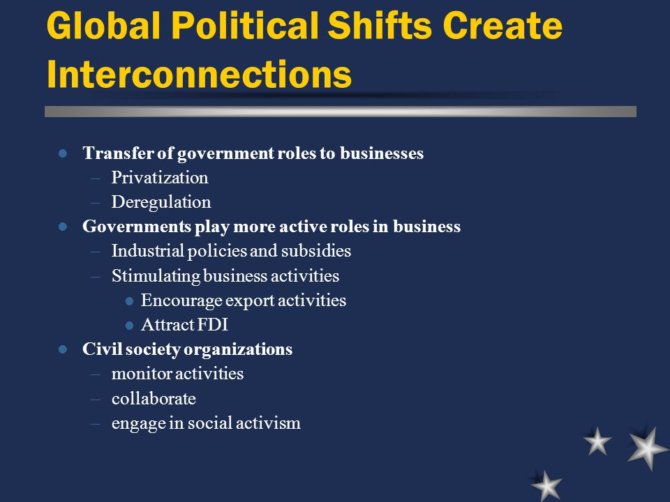 Global Political Shifts Create Interconnections Transfer of government roles to businesses –Privatization –Deregulation Governments play more active roles in business –Industrial policies and subsidies –Stimulating business activities Encourage export activities Attract FDI Civil society organizations –monitor activities –collaborate –engage in social activism