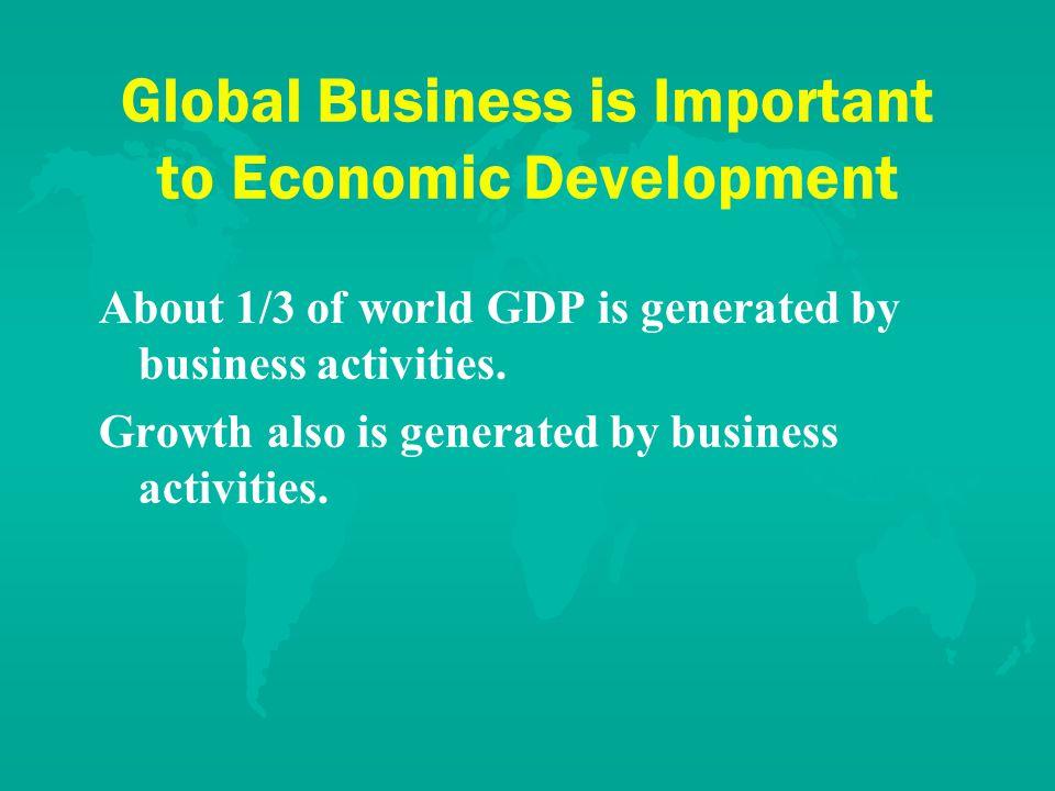 Characteristics of the Global Enterprise 1.