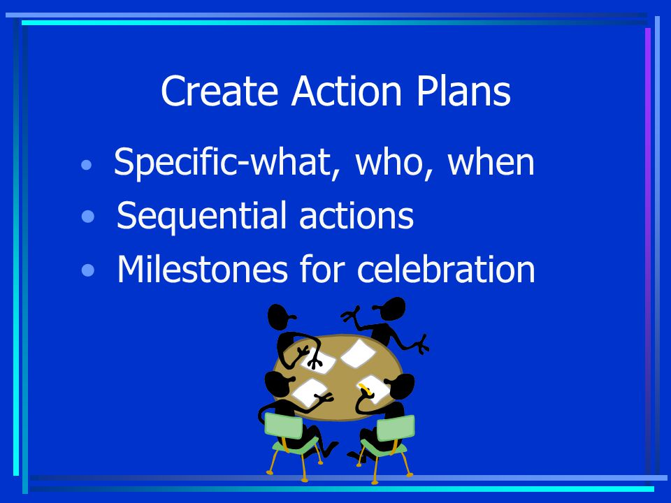 Create Action Plans Specific-what, who, when Sequential actions Milestones for celebration