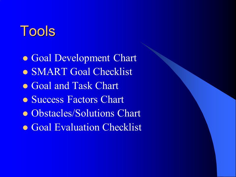 Tools Goal Development Chart SMART Goal Checklist Goal and Task Chart Success Factors Chart Obstacles/Solutions Chart Goal Evaluation Checklist