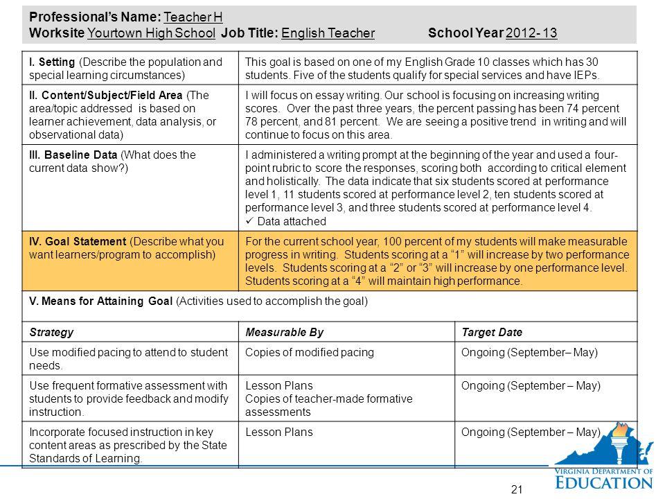 Baseline Data (September Assessment (September Assessment) 22