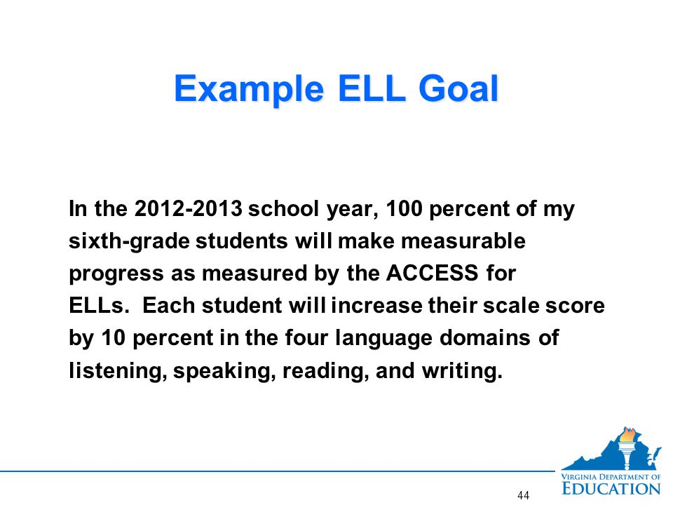 What Does Research Say about Goal Setting for Student Achievement.
