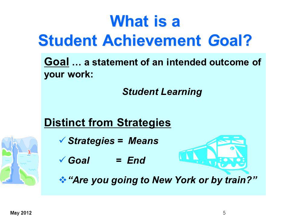 Writing a SMART Goal 6