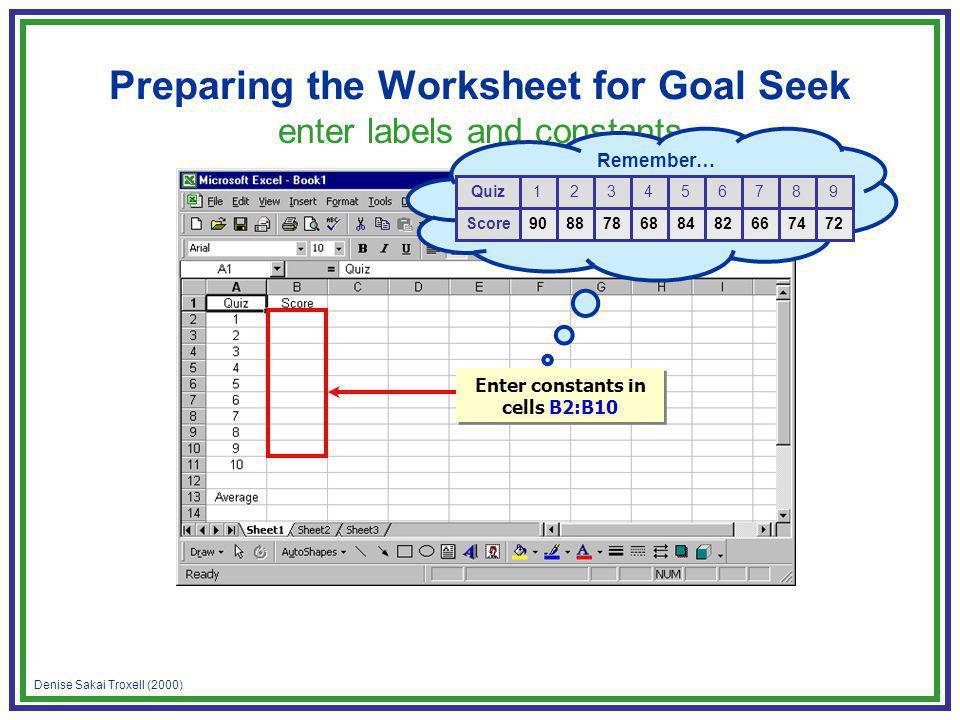 Denise Sakai Troxell (2000) Preparing the Worksheet for Goal Seek enter labels and constants Enter constants in cells B2:B10 Remember… 74 8 7266828468