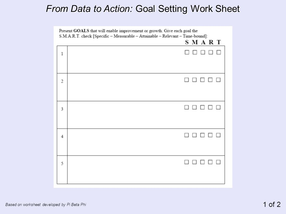Based on worksheet developed by Pi Beta Phi 1 of 2 From Data to Action: Goal Setting Work Sheet
