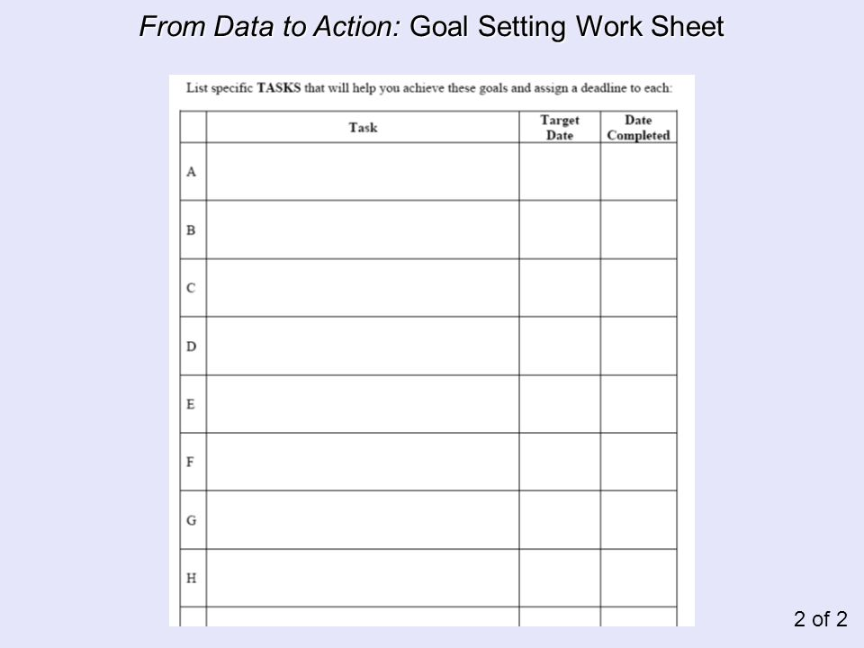 2 of 2 From Data to Action: Goal Setting Work Sheet