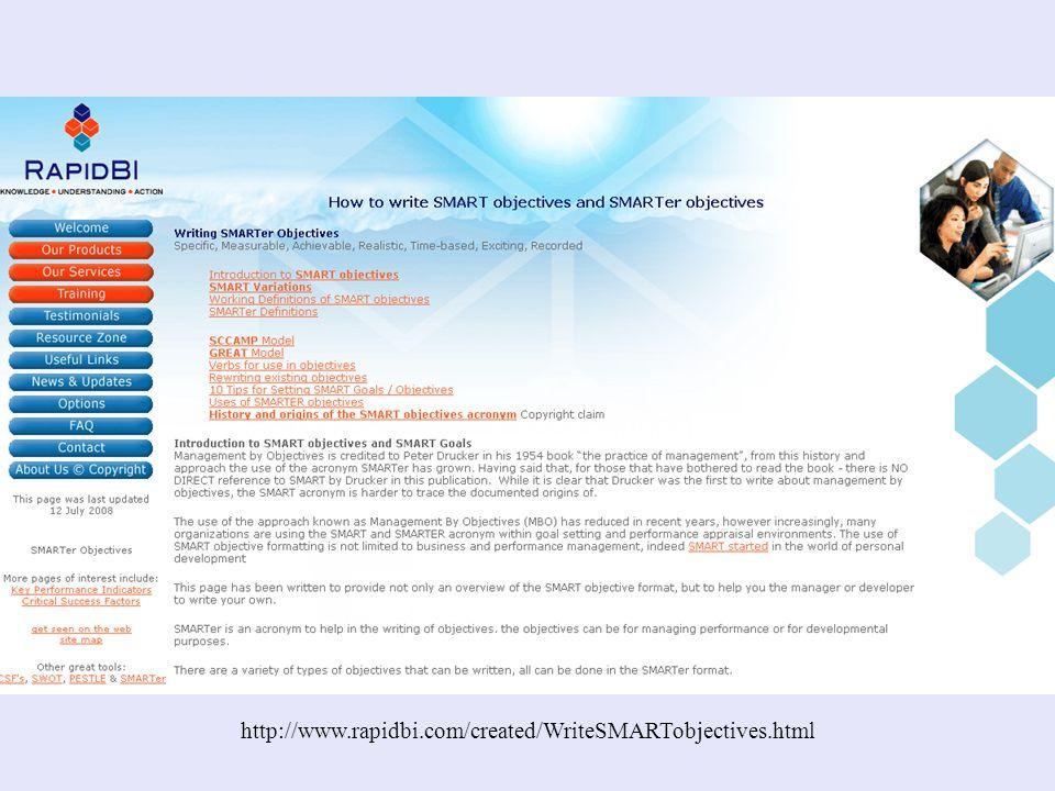 http://www.rapidbi.com/created/WriteSMARTobjectives.html