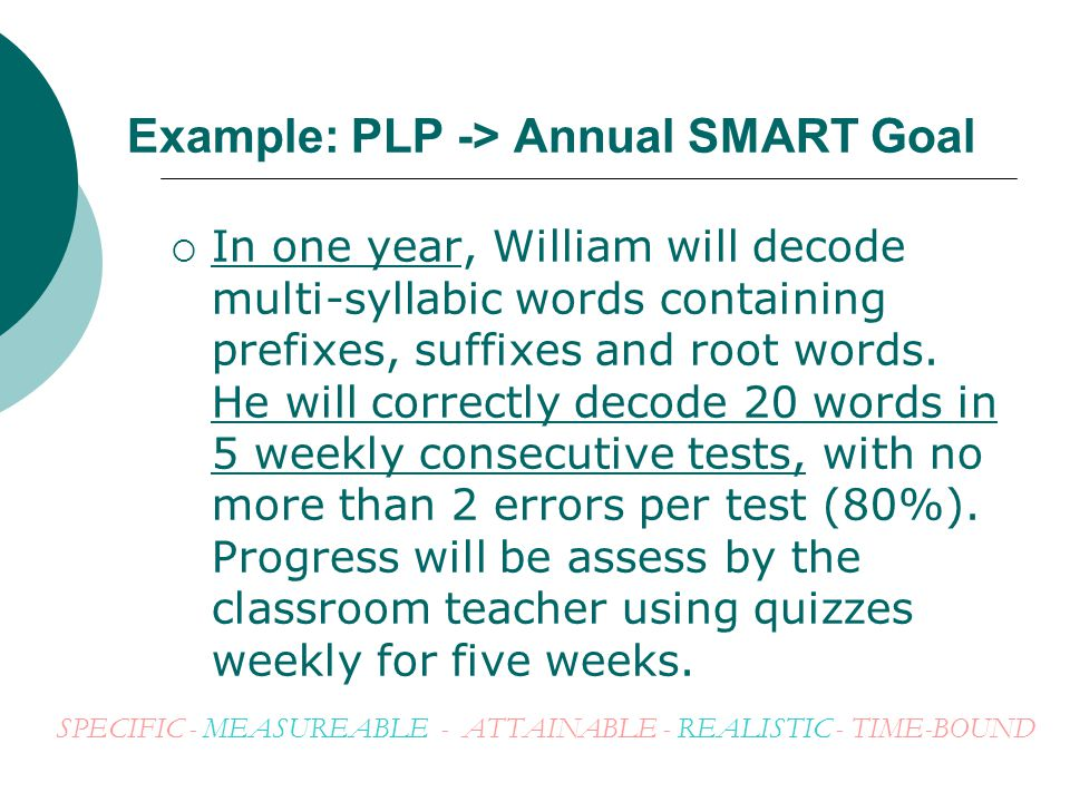 Example: PLP -> Annual SMART Goal  In one year, William will decode multi-syllabic words containing prefixes, suffixes and root words. He will correc