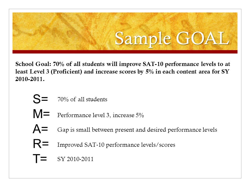 Sample GOAL S= M= A= R= T= 70% of all students Performance level 3, increase 5% Gap is small between present and desired performance levels Improved SAT-10 performance levels/scores SY 2010-2011 School Goal: 70% of all students will improve SAT-10 performance levels to at least Level 3 (Proficient) and increase scores by 5% in each content area for SY 2010-2011.