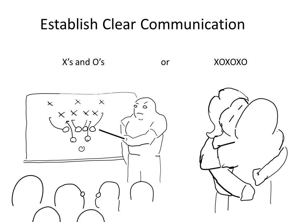 X's and O'sorXOXOXO Establish Clear Communication