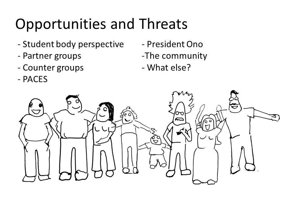 Opportunities and Threats - Student body perspective - Partner groups - Counter groups - PACES - President Ono -The community - What else?