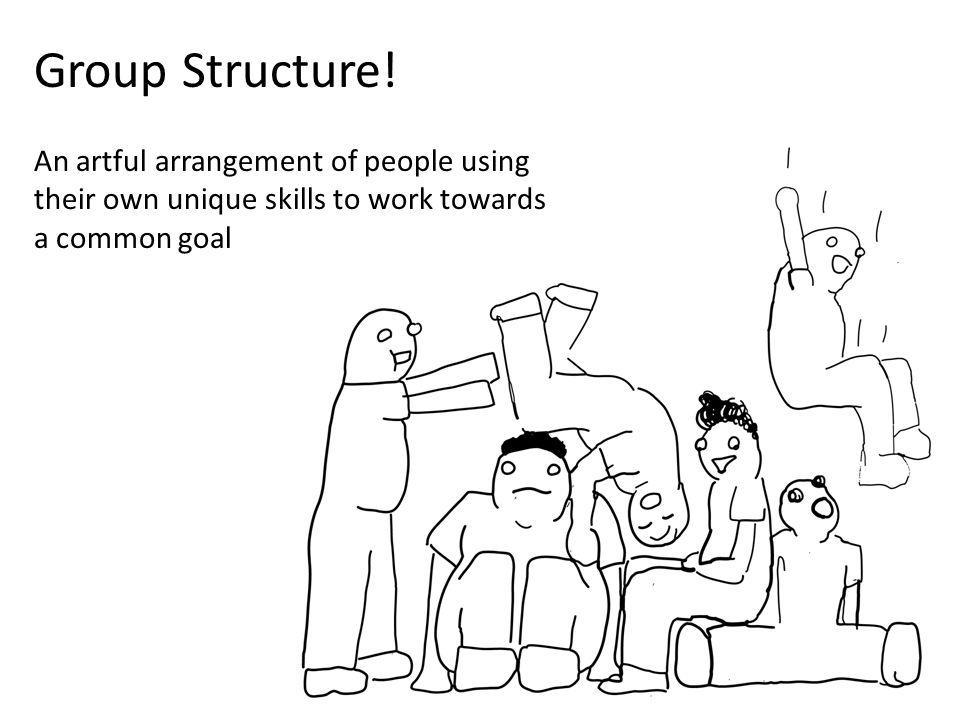 Group Structure! An artful arrangement of people using their own unique skills to work towards a common goal