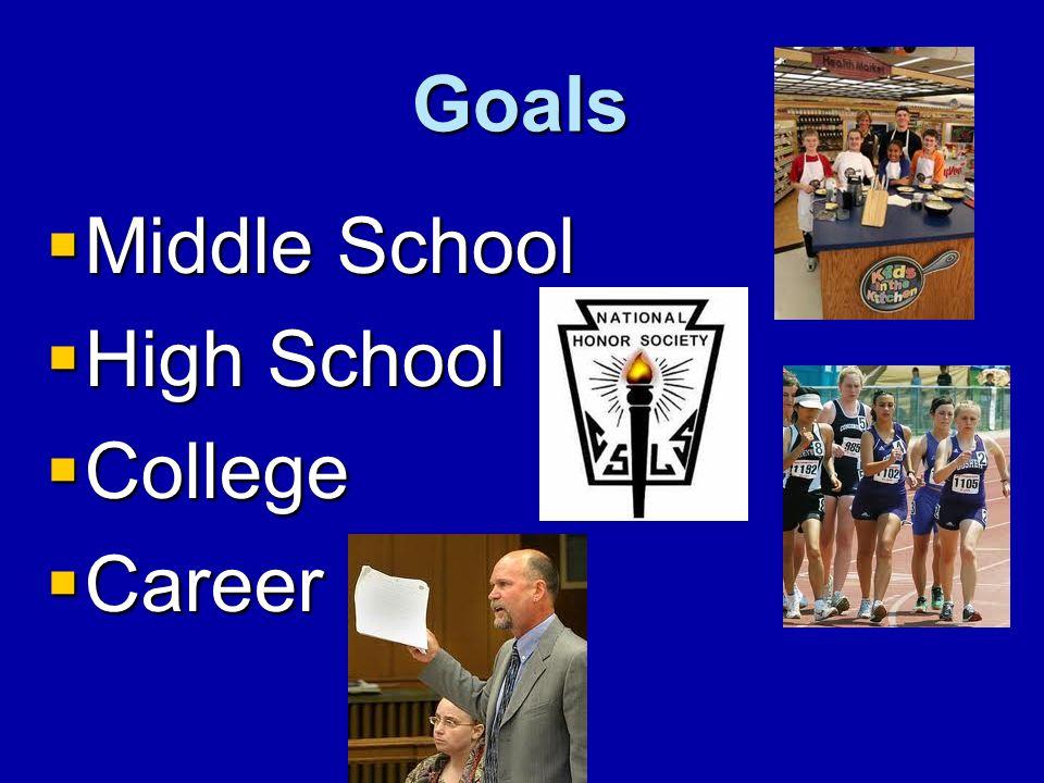 Goals  Middle School  High School  College  Career