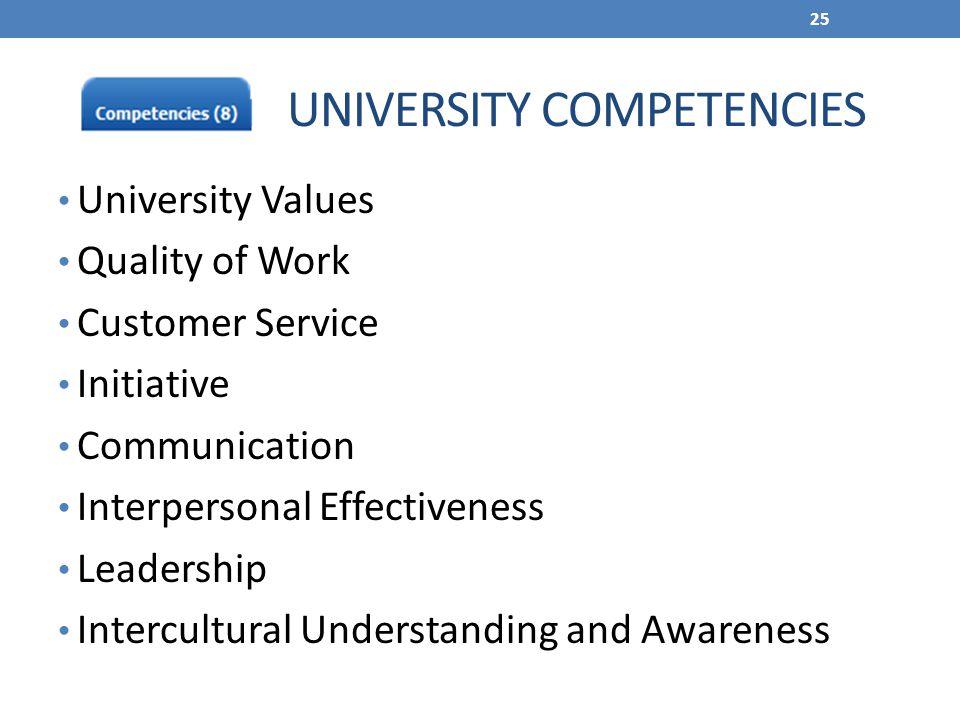 `UNIVERSITY COMPETENCIES University Values Quality of Work Customer Service Initiative Communication Interpersonal Effectiveness Leadership Intercultu