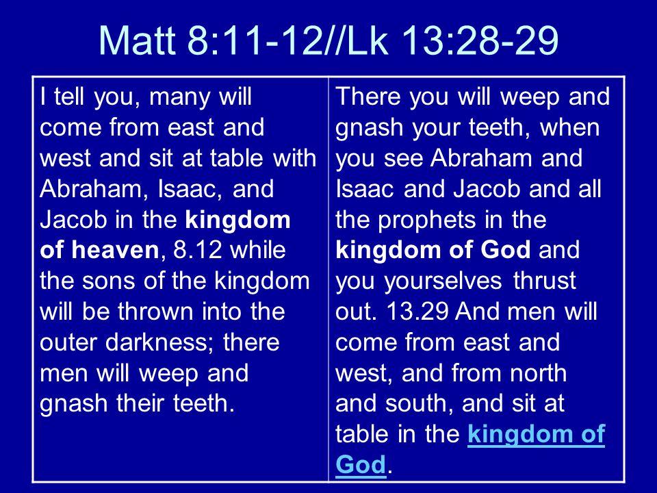 Kingdom PresentPresent Mark 1:14-15 Matt 12:28 Luke 17:20-21