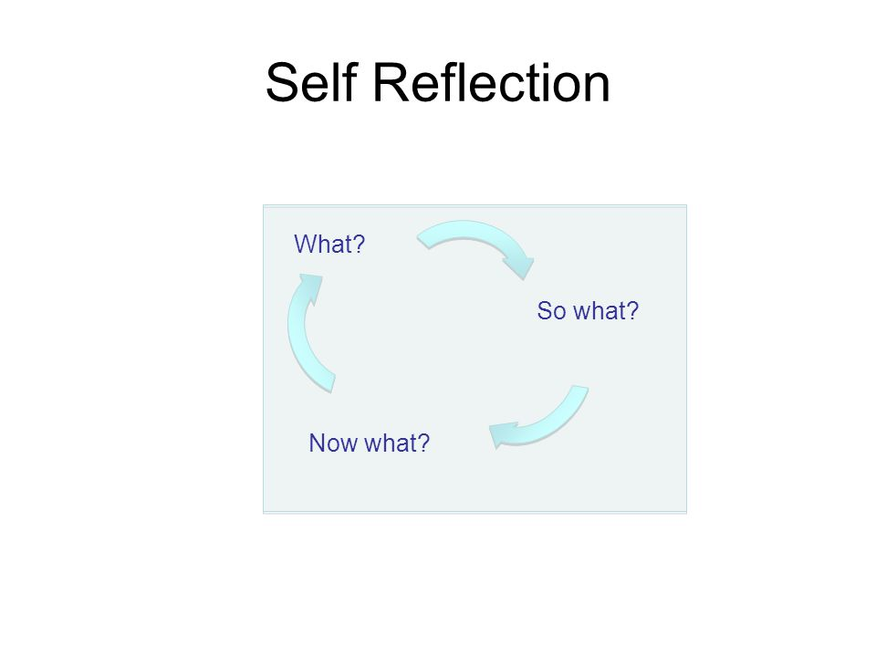 Self Reflection What So what Now what