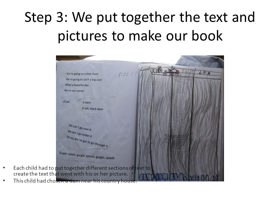 Step 3: We put together the text and pictures to make our book Each child had to put together different sections of text to create the text that went