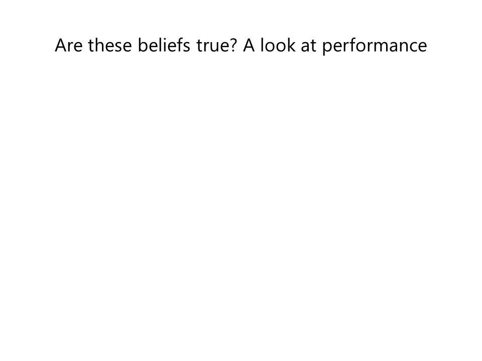 Are these beliefs true A look at performance