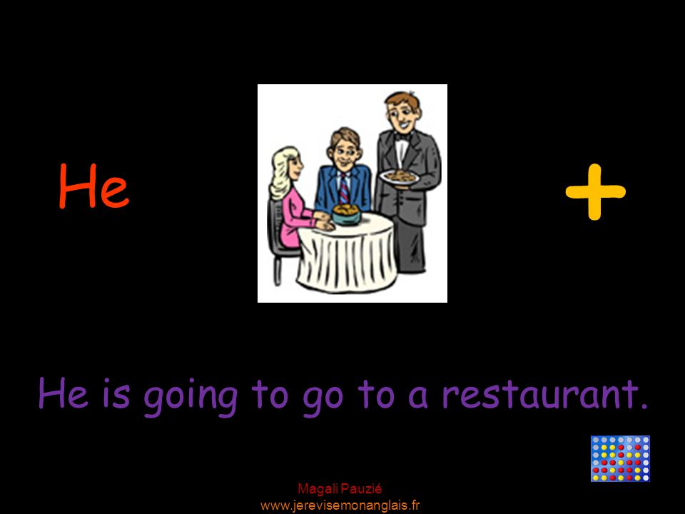 Magali Pauzié www.jerevisemonanglais.fr He He is going to go to a restaurant. +
