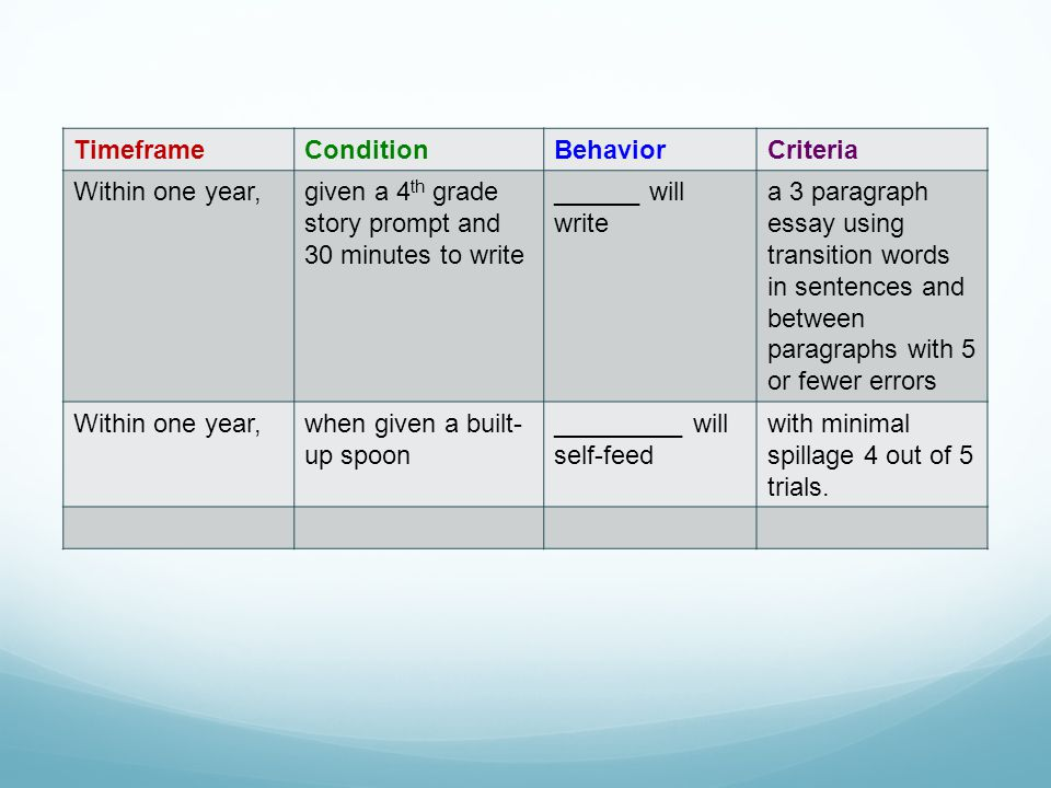 TimeframeConditionBehaviorCriteria Within one year,given a 4 th grade story prompt and 30 minutes to write ______ will write a 3 paragraph essay using